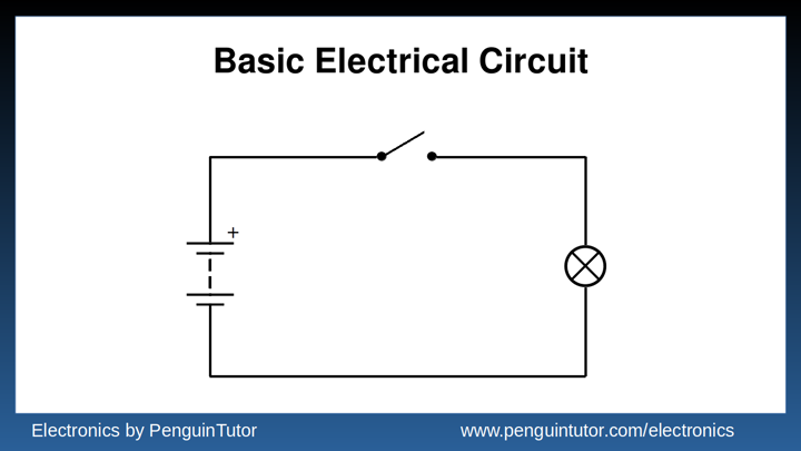 Animated electrical / electronic circuit diagram