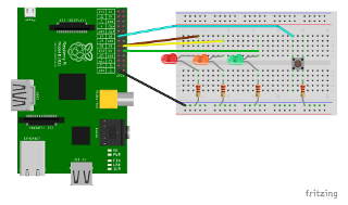 Raspberry Pi traffic light LED on breadboard